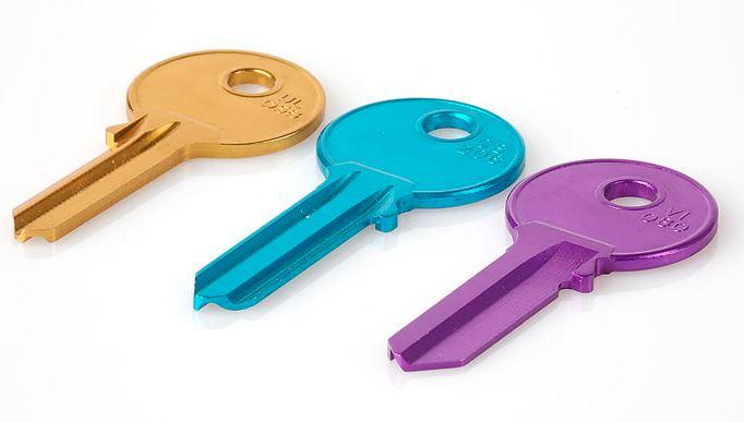 Organize Your Keys
